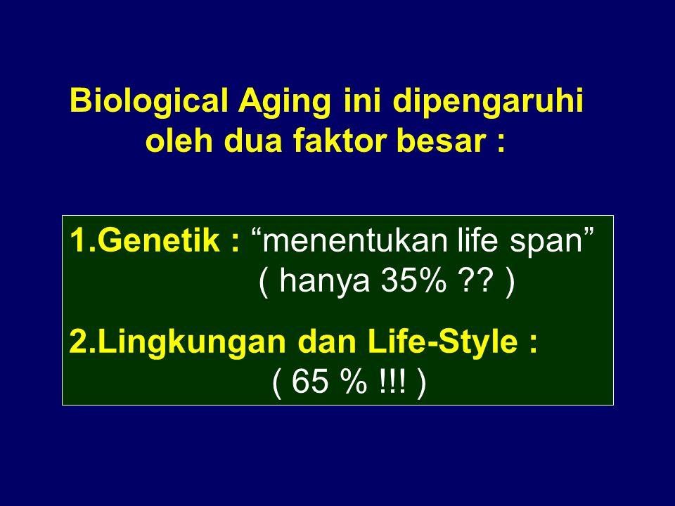 """Biological Aging ini dipengaruhi oleh dua faktor besar : 1.Genetik : """"menentukan life span"""" ( hanya 35% ?? ) 2.Lingkungan dan Life-Style : ( 65 % !!!"""