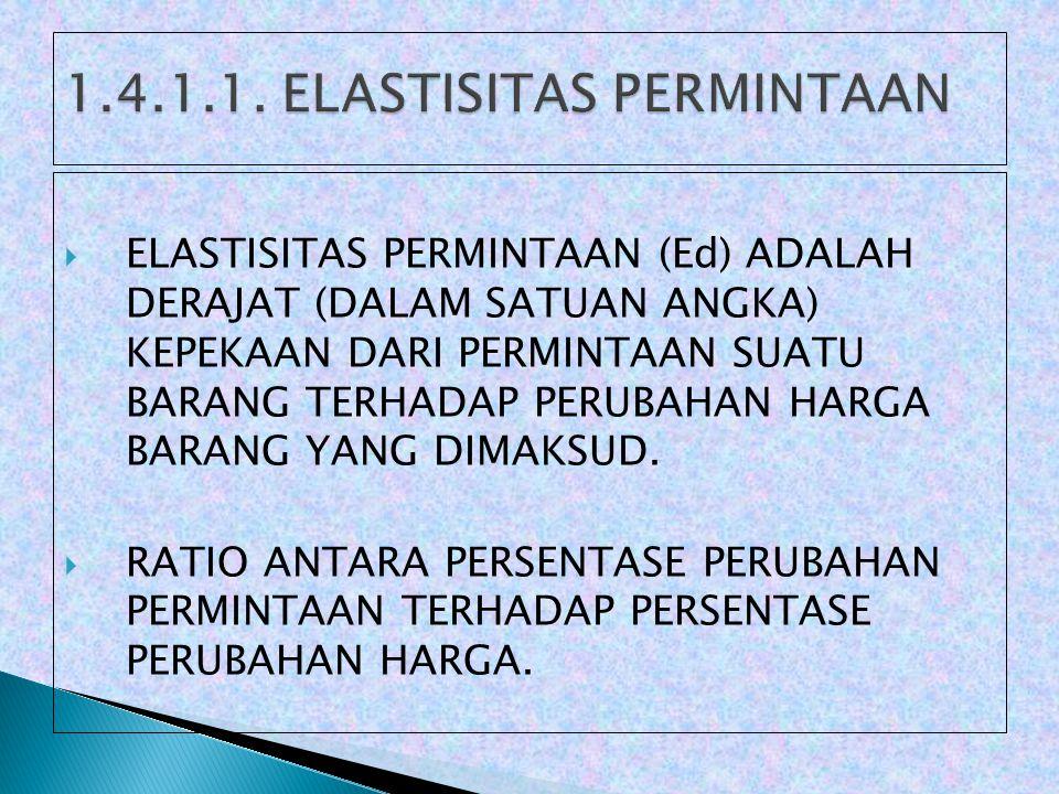  ELASTISITAS PERMINTAAN (Ed) ADALAH DERAJAT (DALAM SATUAN ANGKA) KEPEKAAN DARI PERMINTAAN SUATU BARANG TERHADAP PERUBAHAN HARGA BARANG YANG DIMAKSUD.