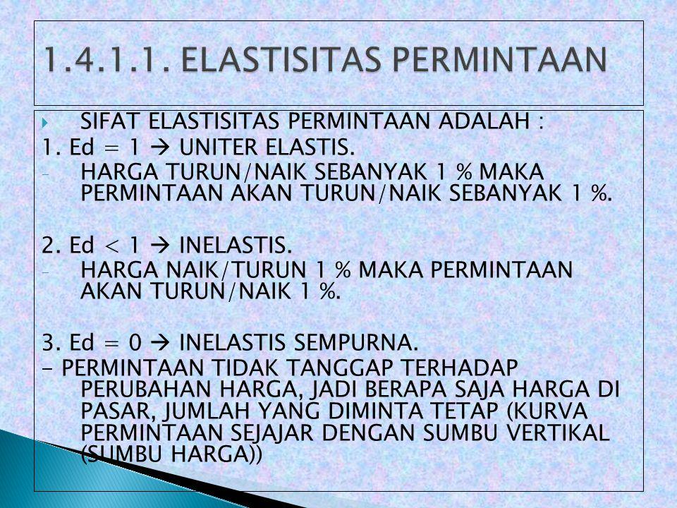  SIFAT ELASTISITAS PERMINTAAN ADALAH : 1.Ed = 1  UNITER ELASTIS.