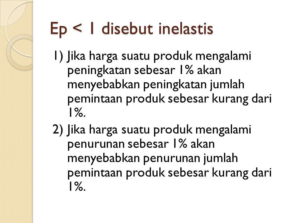 Ep < 1 disebut inelastis 1)Jika harga suatu produk mengalami peningkatan sebesar 1% akan menyebabkan peningkatan jumlah pemintaan produk sebesar kuran