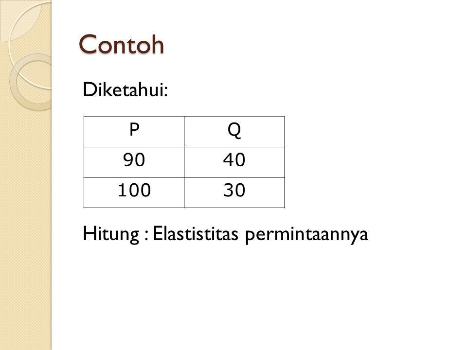 Contoh Diketahui: Hitung : Elastistitas permintaannya PQ 9040 10030