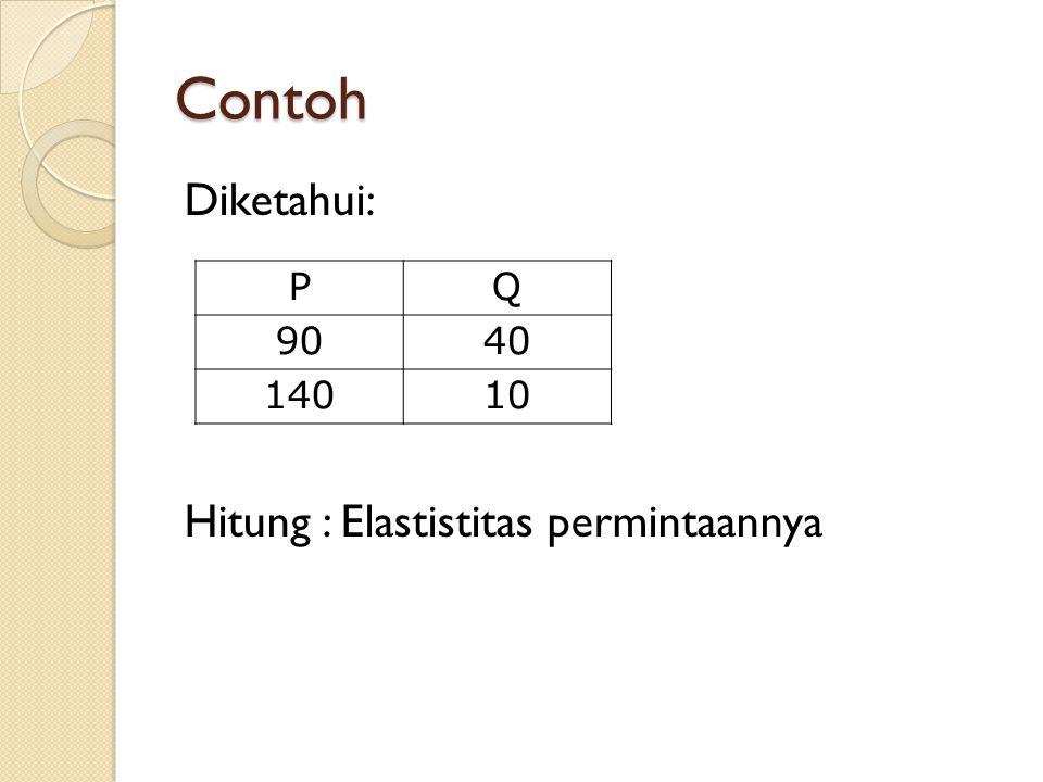 Contoh Diketahui: Hitung : Elastistitas permintaannya PQ 9040 14010
