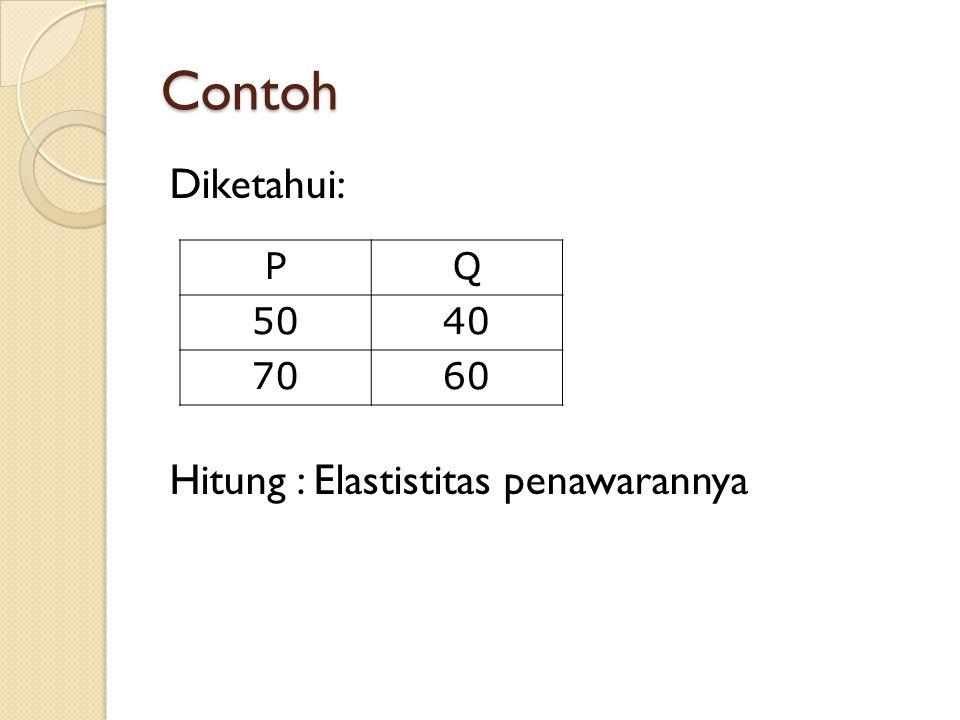 Contoh Diketahui: Hitung : Elastistitas penawarannya PQ 5040 7060
