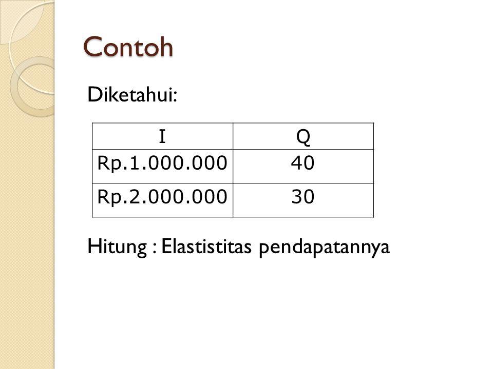 Contoh Diketahui: Hitung : Elastistitas pendapatannya IQ Rp.1.000.00040 Rp.2.000.00030