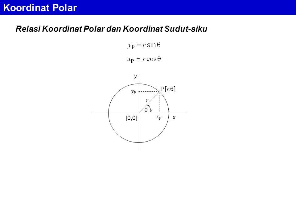 Koordinat Polar Relasi Koordinat Polar dan Koordinat Sudut-siku P[r,  ] x y  [0,0] r xPxP yPyP
