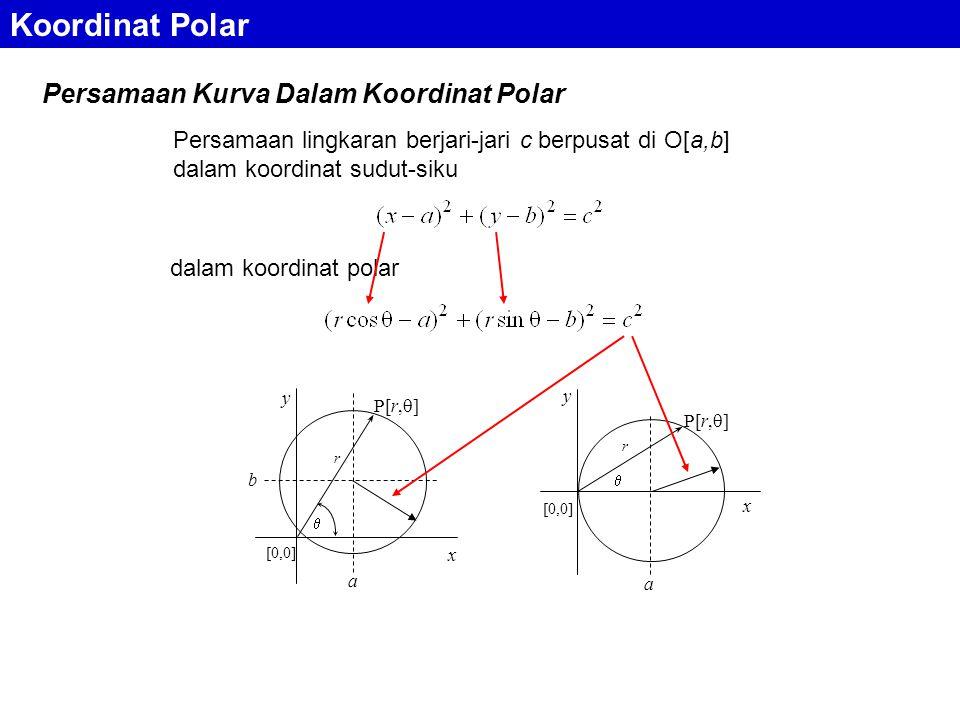 Koordinat Polar Persamaan Kurva Dalam Koordinat Polar Persamaan lingkaran berjari-jari c berpusat di O[a,b] dalam koordinat sudut-siku dalam koordinat polar [0,0] a x y P[r,  ]  r b [0,0] a x y P[r,  ]  r