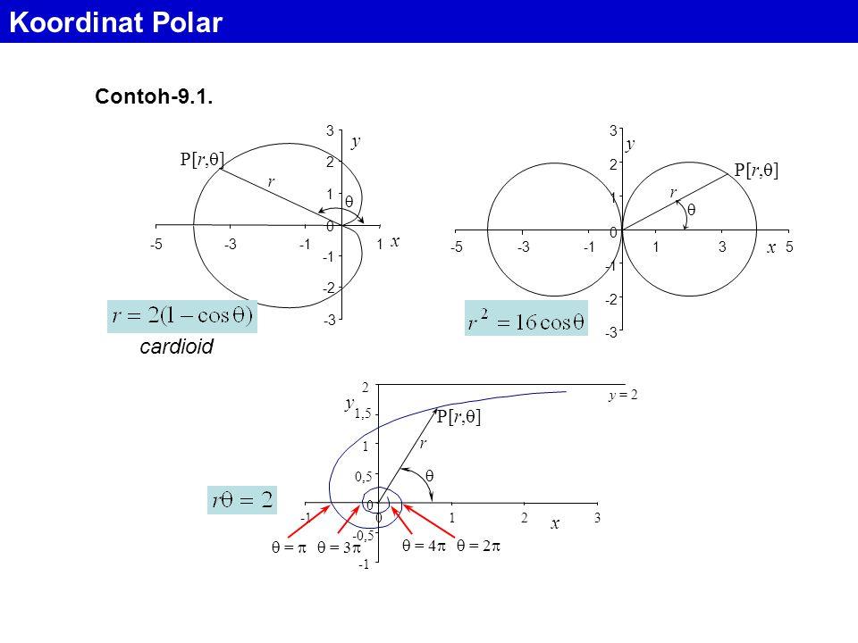 Koordinat Polar Contoh-9.1.