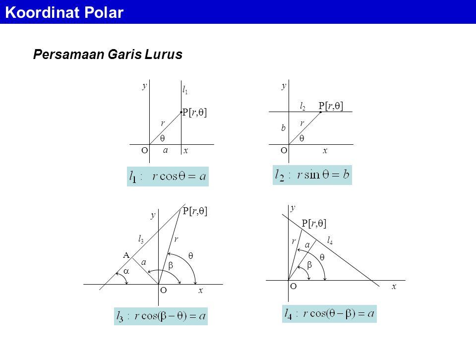 Persamaan Garis Lurus Koordinat Polar r  O y x l1l1 a P[r,  ] r  O y x l2l2 b  r  l3l3 a A O y x  r  l4l4 a O y x 
