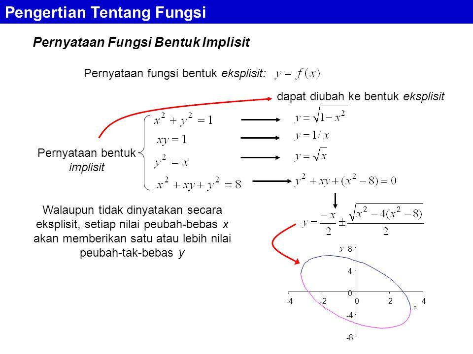 Pengertian Tentang Fungsi Pernyataan Fungsi Bentuk Implisit Pernyataan fungsi bentuk eksplisit: Pernyataan bentuk implisit Walaupun tidak dinyatakan secara eksplisit, setiap nilai peubah-bebas x akan memberikan satu atau lebih nilai peubah-tak-bebas y dapat diubah ke bentuk eksplisit -8 -4 0 4 8 -2024 x y
