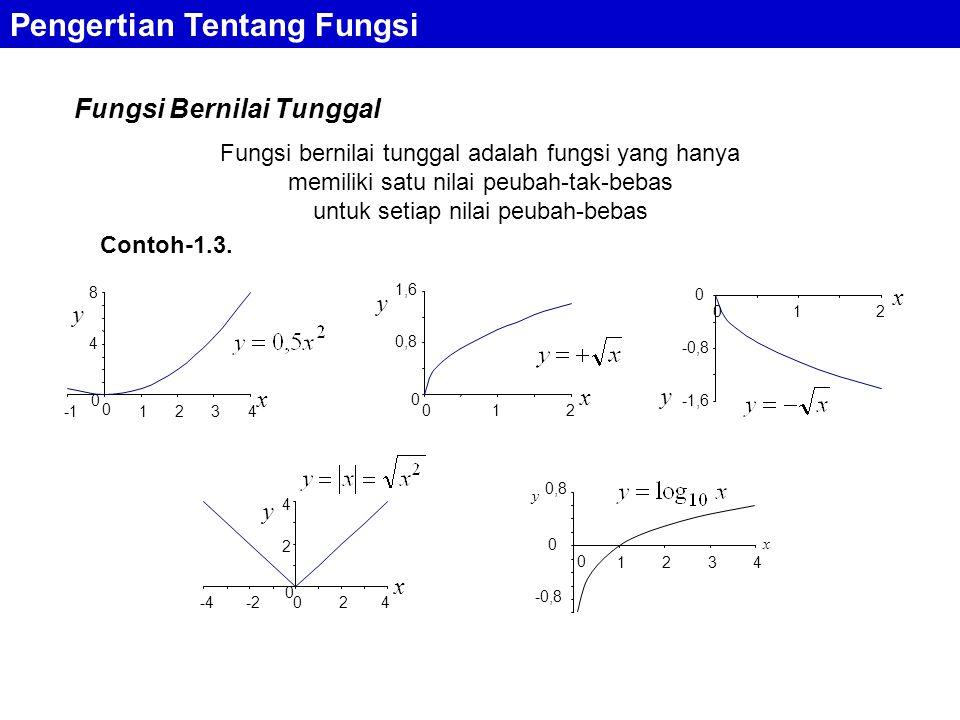 Fungsi Bernilai Tunggal Pengertian Tentang Fungsi Fungsi bernilai tunggal adalah fungsi yang hanya memiliki satu nilai peubah-tak-bebas untuk setiap nilai peubah-bebas 0 4 8 0 1234 x y 0 0,8 1,6 012 x y -1,6 -0,8 0 012 x y 0 0,8 0 1234 x y 0 2 4 -4-2024 x y Contoh-1.3.