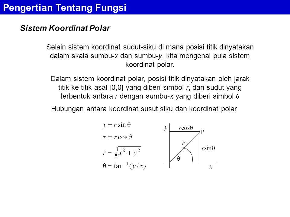 Pengertian Tentang Fungsi Sistem Koordinat Polar Selain sistem koordinat sudut-siku di mana posisi titik dinyatakan dalam skala sumbu-x dan sumbu-y, kita mengenal pula sistem koordinat polar.