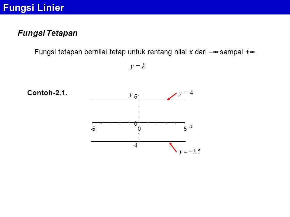 Fungsi Linier Fungsi Tetapan Fungsi tetapan bernilai tetap untuk rentang nilai x dari  sampai + .