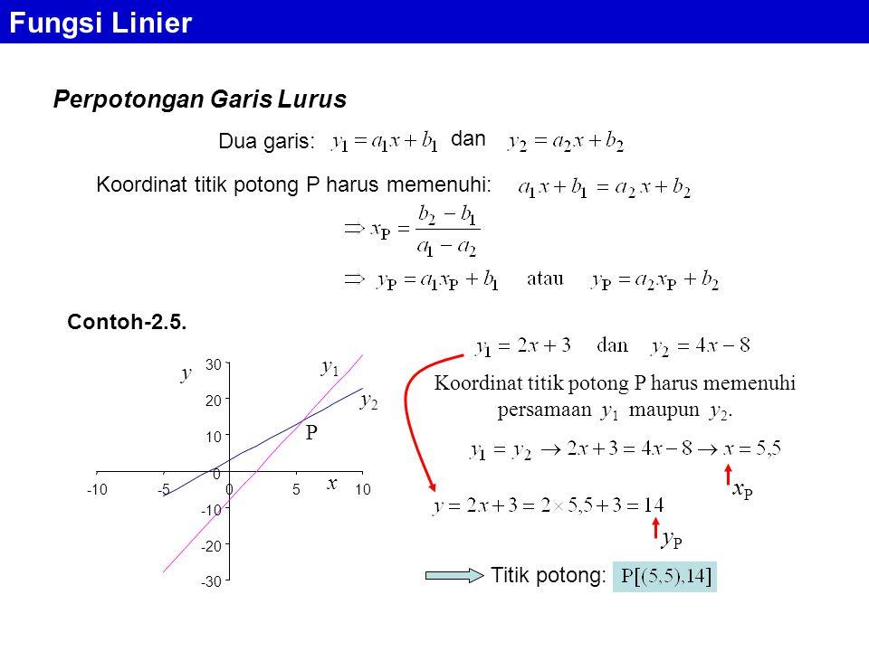 Fungsi Linier Perpotongan Garis Lurus Contoh-2.5.