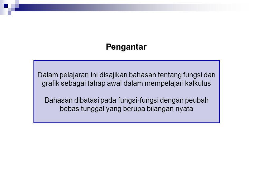 Gabungan Fungsi Sinus a).sinus dasar (fundamental).