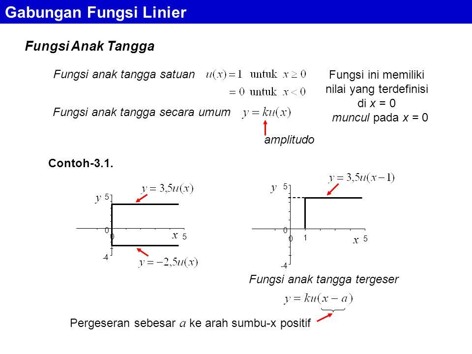 Gabungan Fungsi Linier Fungsi Anak Tangga muncul pada x = 0 amplitudo Fungsi ini memiliki nilai yang terdefinisi di x = 0 Fungsi anak tangga satuan Fungsi anak tangga secara umum Contoh-3.1.