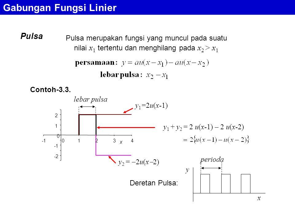 Gabungan Fungsi Linier Pulsa Pulsa merupakan fungsi yang muncul pada suatu nilai x 1 tertentu dan menghilang pada x 2 > x 1 y 1 =2u(x-1) y 2 =  2u(x  2) y 1 + y 2 = 2 u(x-1) – 2 u(x-2) lebar pulsa -2 0 1 2 01234 x perioda x y Deretan Pulsa: Contoh-3.3.