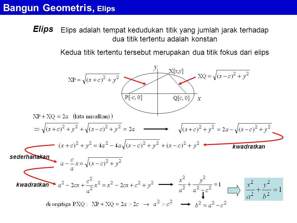 Elips Bangun Geometris, Elips Elips adalah tempat kedudukan titik yang jumlah jarak terhadap dua titik tertentu adalah konstan Kedua titik tertentu tersebut merupakan dua titik fokus dari elips X[x,y] P[-c, 0] Q[c, 0] x y kwadratkan sederhanakan