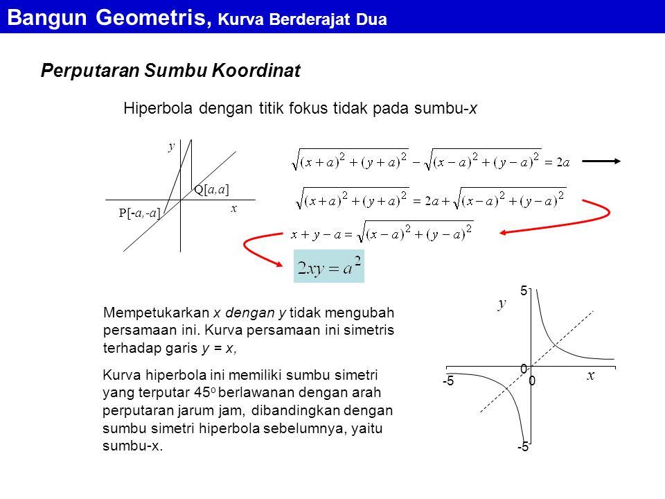 Bangun Geometris, Kurva Berderajat Dua Perputaran Sumbu Koordinat Hiperbola dengan titik fokus tidak pada sumbu-x P[-a,-a] Q[a,a] y x Mempetukarkan x dengan y tidak mengubah persamaan ini.