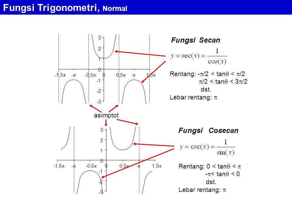 Fungsi Secan Fungsi Cosecan -3 -2 0 1 2 3 -1,5  -- -0,5  0 0,5  1,5  -3 -2 0 1 2 3 -1,5  -- -0,5  0 0,5  1,5  Rentang: -  /2 < tan  <  /2  /2 < tan  < 3  /2 dst.