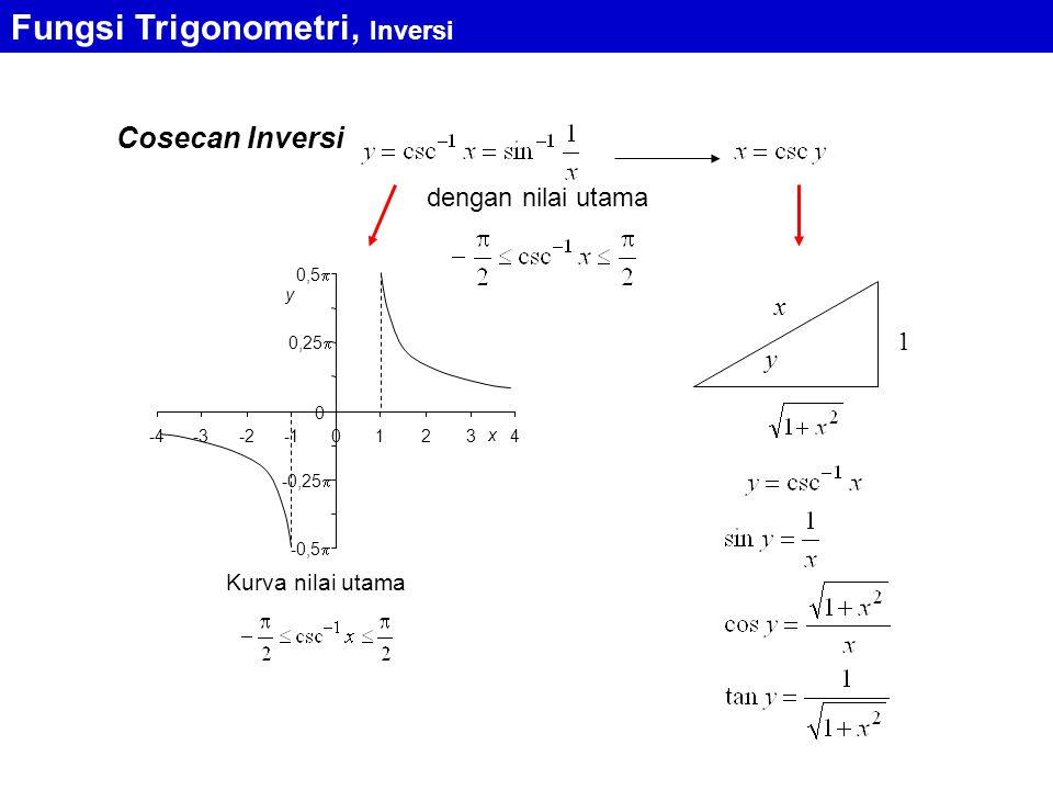 Cosecan Inversi y -0,5  -0,25  0 0,25  0,5  -4-3-201234 x Kurva nilai utama dengan nilai utama y x 1 Fungsi Trigonometri, Inversi