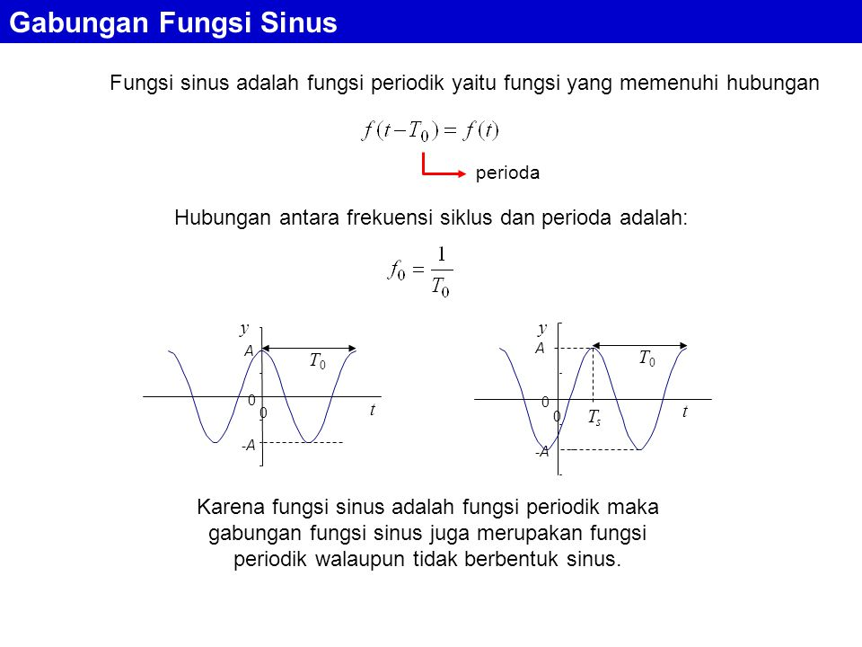 Gabungan Fungsi Sinus Hubungan antara frekuensi siklus dan perioda adalah: Karena fungsi sinus adalah fungsi periodik maka gabungan fungsi sinus juga merupakan fungsi periodik walaupun tidak berbentuk sinus.
