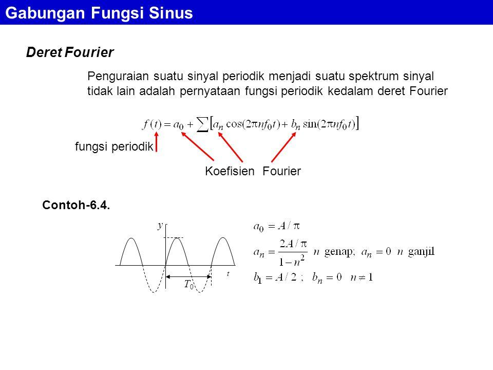 Gabungan Fungsi Sinus Deret Fourier Penguraian suatu sinyal periodik menjadi suatu spektrum sinyal tidak lain adalah pernyataan fungsi periodik kedalam deret Fourier fungsi periodik Koefisien Fourier Contoh-6.4.