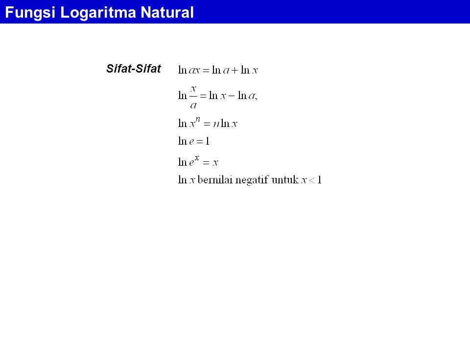 Sifat-Sifat Fungsi Logaritma Natural
