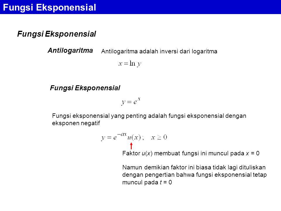 Fungsi Eksponensial Antilogaritma Antilogaritma adalah inversi dari logaritma Fungsi Eksponensial Fungsi eksponensial yang penting adalah fungsi eksponensial dengan eksponen negatif Faktor u(x) membuat fungsi ini muncul pada x = 0 Namun demikian faktor ini biasa tidak lagi dituliskan dengan pengertian bahwa fungsi eksponensial tetap muncul pada t = 0