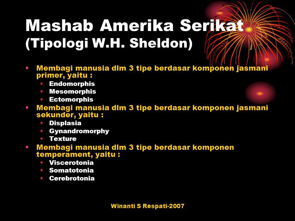 Winanti S Respati-2007 Mashab Amerika Serikat (Tipologi W.H. Sheldon) Membagi manusia dlm 3 tipe berdasar komponen jasmani primer, yaitu : Endomorphis