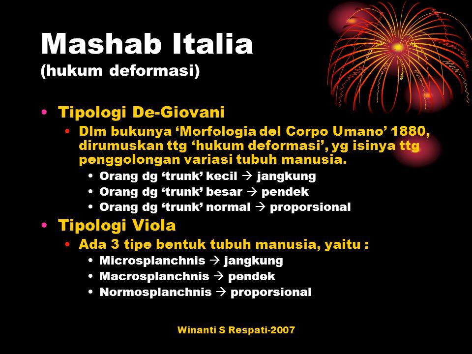Winanti S Respati-2007 Mashab Italia (hukum deformasi) Tipologi De-Giovani Dlm bukunya 'Morfologia del Corpo Umano' 1880, dirumuskan ttg 'hukum deform