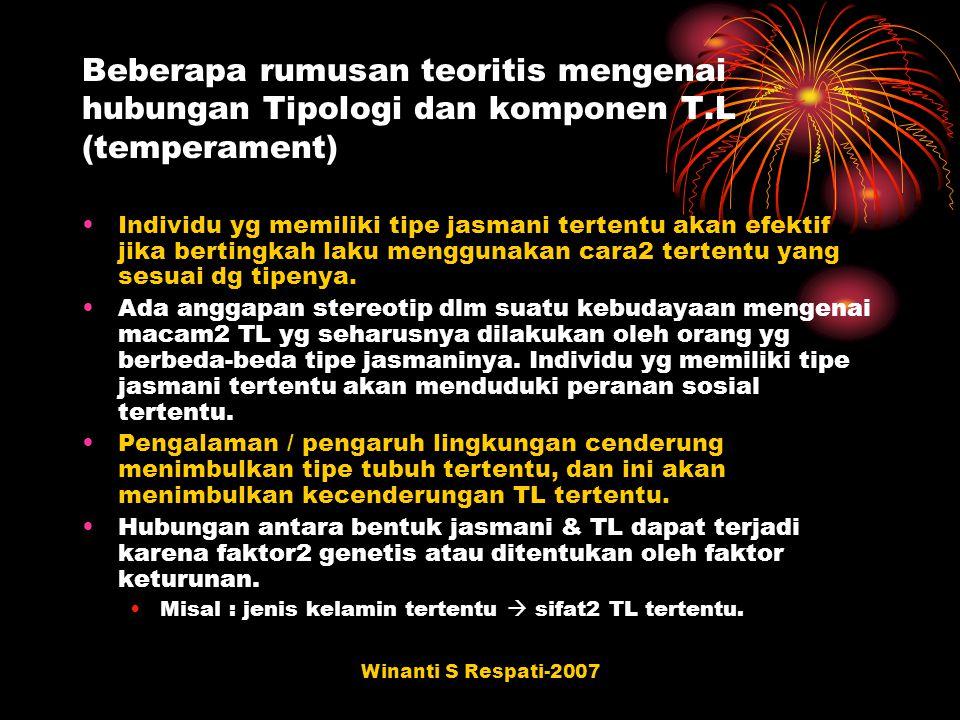 Winanti S Respati-2007 Beberapa rumusan teoritis mengenai hubungan Tipologi dan komponen T.L (temperament) Individu yg memiliki tipe jasmani tertentu