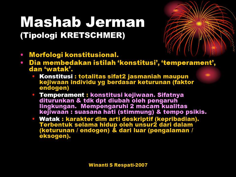 Winanti S Respati-2007 Mashab Jerman (Tipologi KRETSCHMER) Morfologi konstitusional. Dia membedakan istilah 'konstitusi', 'temperament', dan 'watak'.