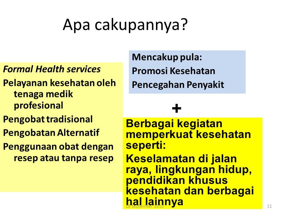Apa cakupannya? Formal Health services Pelayanan kesehatan oleh tenaga medik profesional Pengobat tradisional Pengobatan Alternatif Penggunaan obat de