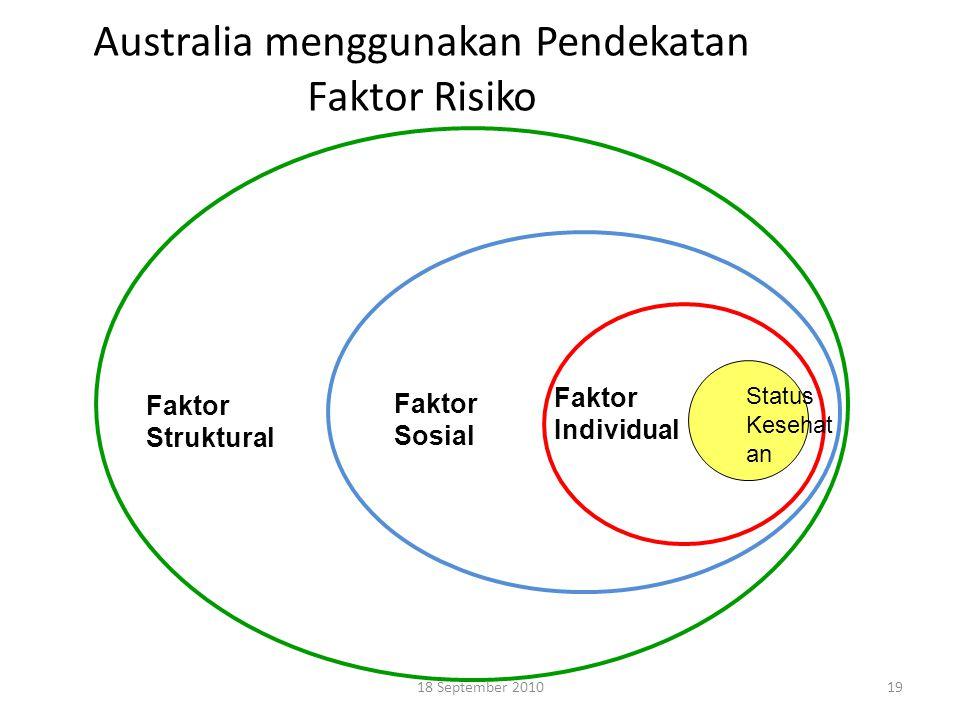 Australia menggunakan Pendekatan Faktor Risiko Faktor Struktural Faktor Sosial Faktor Individual Status Kesehat an 1918 September 2010