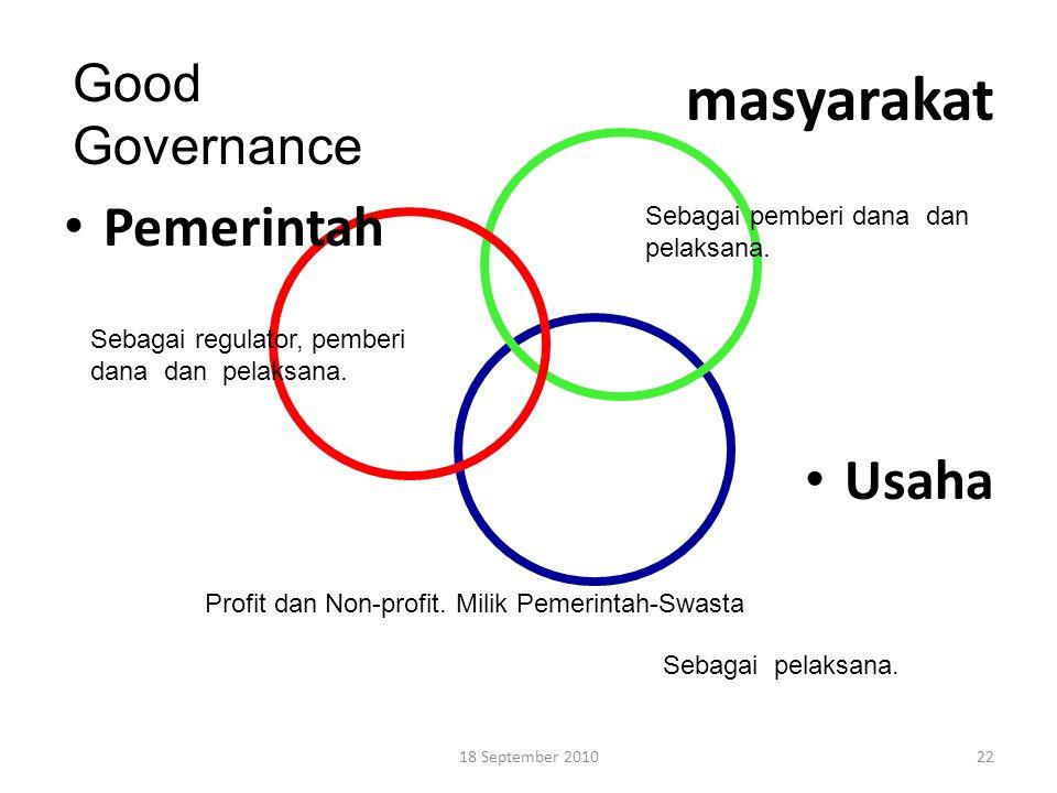 masyarakat Pemerintah Usaha Profit dan Non-profit. Milik Pemerintah-Swasta Sebagai regulator, pemberi dana dan pelaksana. Sebagai pemberi dana dan pel