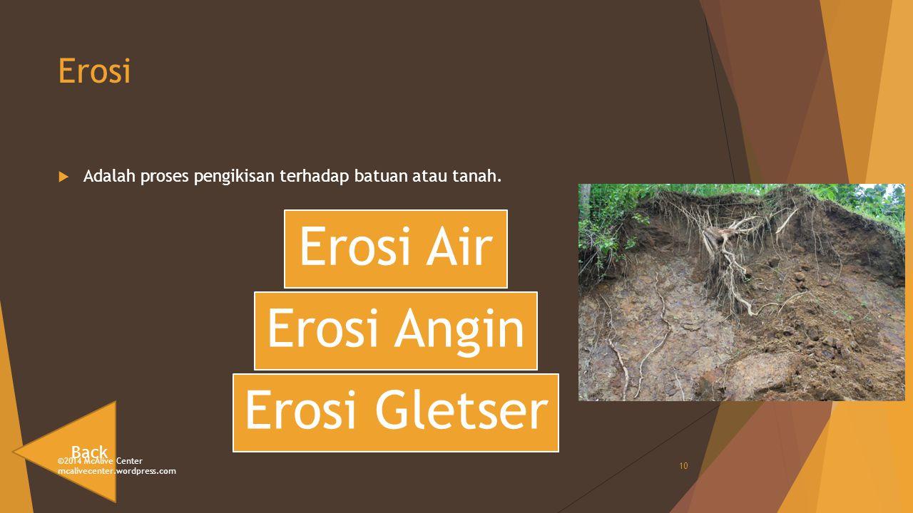 Erosi  Adalah proses pengikisan terhadap batuan atau tanah.