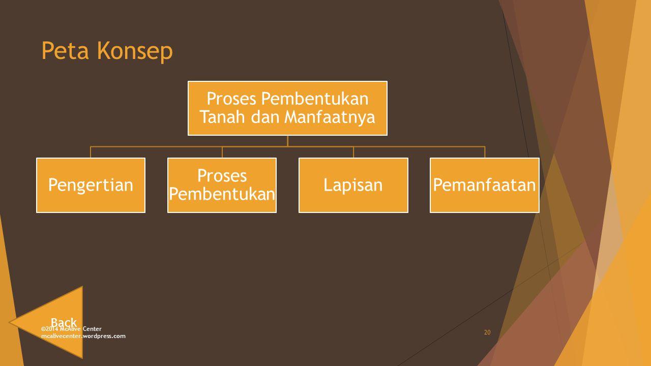 Peta Konsep Proses Pembentukan Tanah dan Manfaatnya Pengertian Proses Pembentuka n LapisanPemanfaatan Back ©2014 McAlive Center mcalivecenter.wordpress.com 20