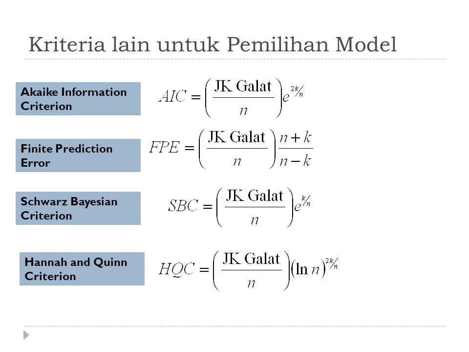 Kriteria lain untuk Pemilihan Model Akaike Information Criterion Finite Prediction Error Schwarz Bayesian Criterion Hannah and Quinn Criterion