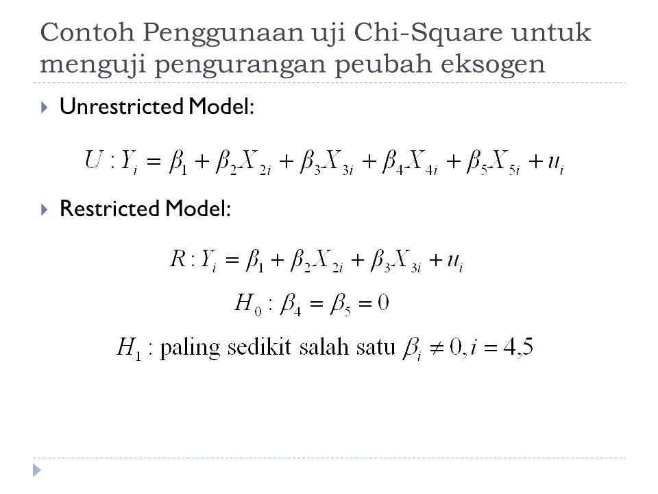 Contoh Penggunaan uji Chi-Square untuk menguji pengurangan peubah eksogen  Unrestricted Model:  Restricted Model: