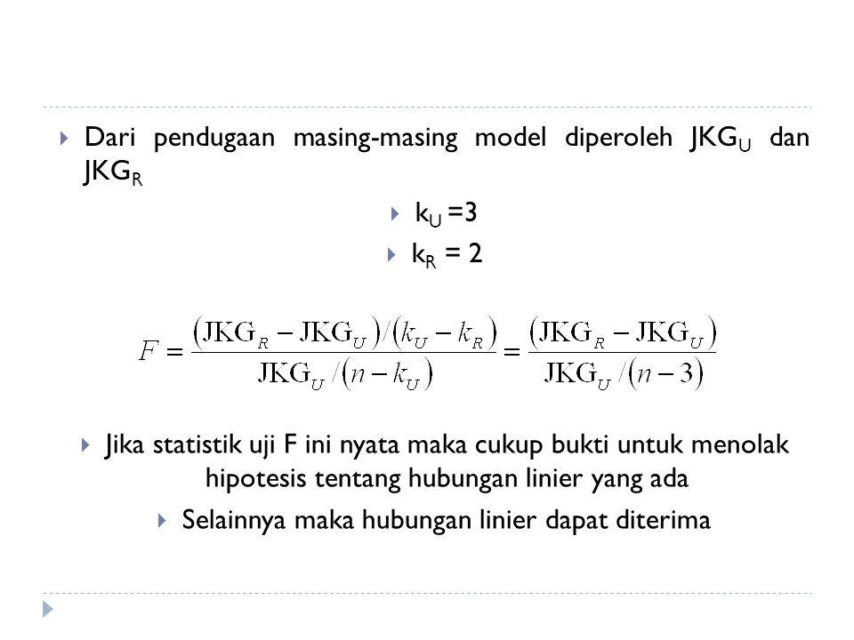  Dari pendugaan masing-masing model diperoleh JKG U dan JKG R  k U =3  k R = 2  Jika statistik uji F ini nyata maka cukup bukti untuk menolak hipo