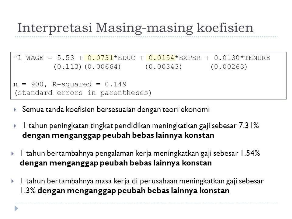 Interpretasi Masing-masing koefisien  Semua tanda koefisien bersesuaian dengan teori ekonomi ^l_WAGE = 5.53 + 0.0731*EDUC + 0.0154*EXPER + 0.0130*TEN