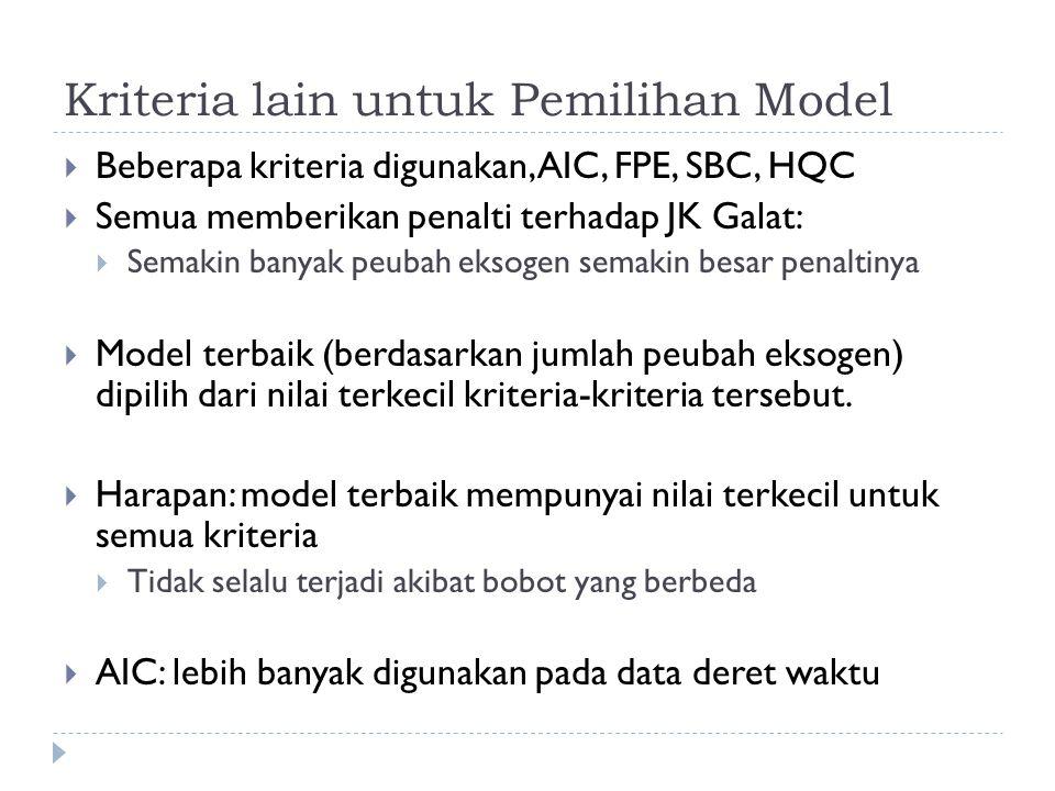 Kriteria lain untuk Pemilihan Model  Beberapa kriteria digunakan, AIC, FPE, SBC, HQC  Semua memberikan penalti terhadap JK Galat:  Semakin banyak p