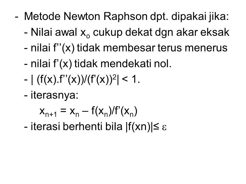 -Metode Newton Raphson dpt. dipakai jika: - Nilai awal x o cukup dekat dgn akar eksak - nilai f''(x) tidak membesar terus menerus - nilai f'(x) tidak