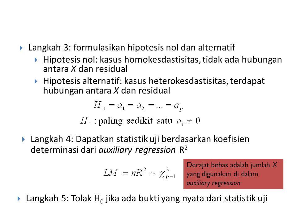 Breusch-Pagan LM test Langkah 1: duga model regresi di atas dan dapatkan penduga residualnya  Langkah 2: menduga auxiliary regression berikut di mana