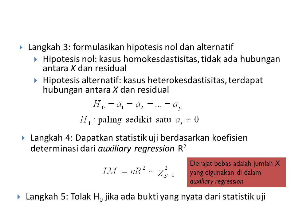 Glesjer LM test Langkah 1: duga model regresi di atas dan dapatkan penduga residualnya  Langkah 2: menduga auxiliary regression berikut di mana peuba