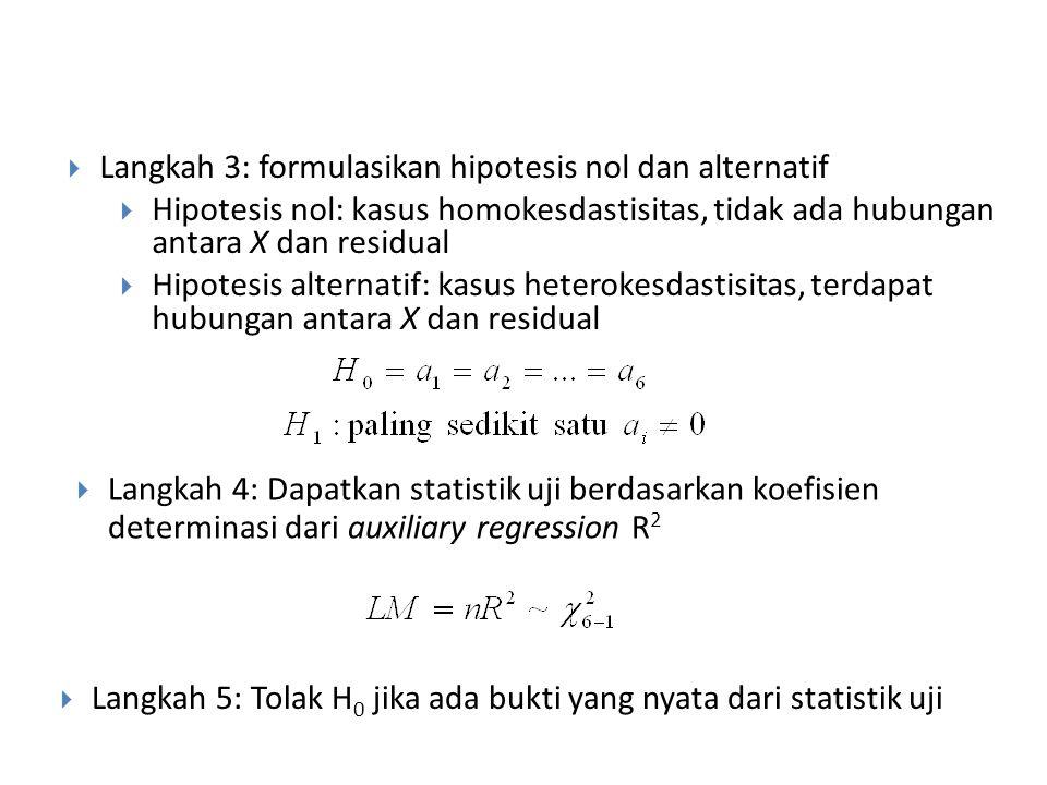 White's test Langkah 1: duga model regresi di atas dan dapatkan penduga residualnya  Langkah 2: menduga auxiliary regression berikut  Semua peubah e
