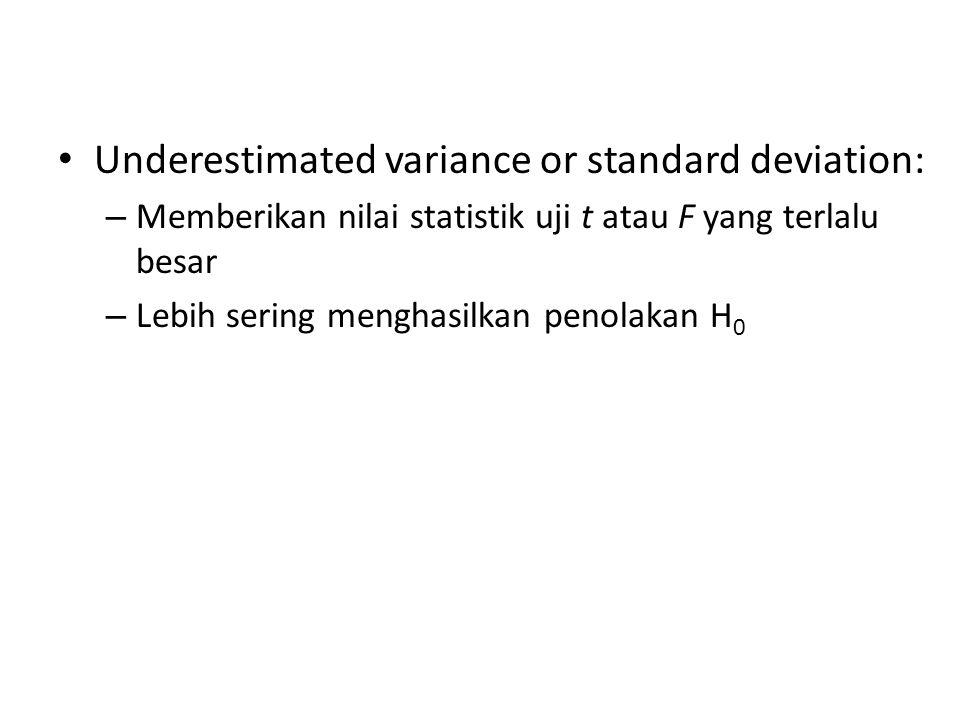 Pada kasus heterokesdastisitas, ragam berfluktuasi seiring nilai X Ragam penduga β menjadi lebih besar → penduga yang tidak efisien  Jika heterokesda