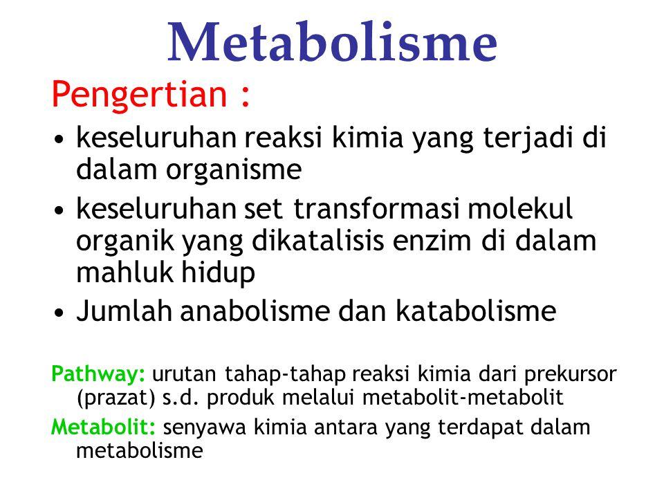 Metabolisme Pengertian : keseluruhan reaksi kimia yang terjadi di dalam organisme keseluruhan set transformasi molekul organik yang dikatalisis enzim di dalam mahluk hidup Jumlah anabolisme dan katabolisme Pathway: urutan tahap-tahap reaksi kimia dari prekursor (prazat) s.d.