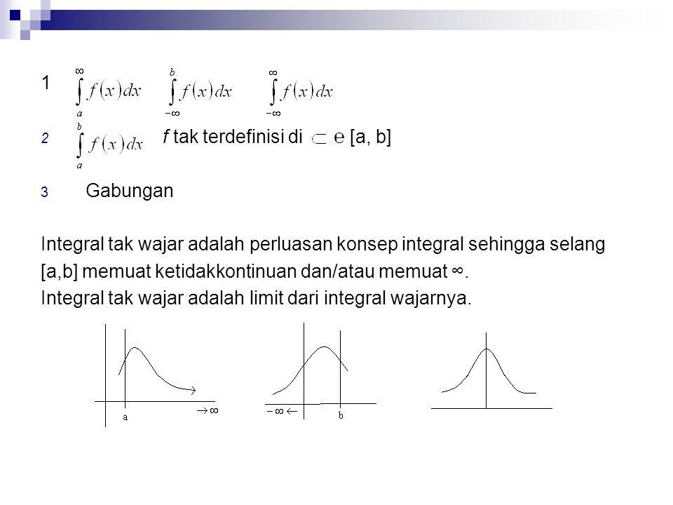 1 2 f tak terdefinisi di ℮ [a, b] 3 Gabungan Integral tak wajar adalah perluasan konsep integral sehingga selang [a,b] memuat ketidakkontinuan dan/ata