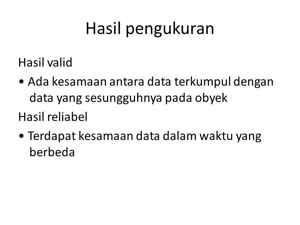 Hasil pengukuran Hasil valid Ada kesamaan antara data terkumpul dengan data yang sesungguhnya pada obyek Hasil reliabel Terdapat kesamaan data dalam w